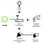 homeautomation2018:group6:gr6design.png